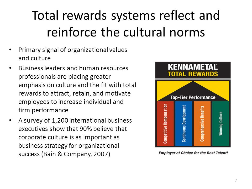 Total rewards systems reflect and reinforce the cultural norms