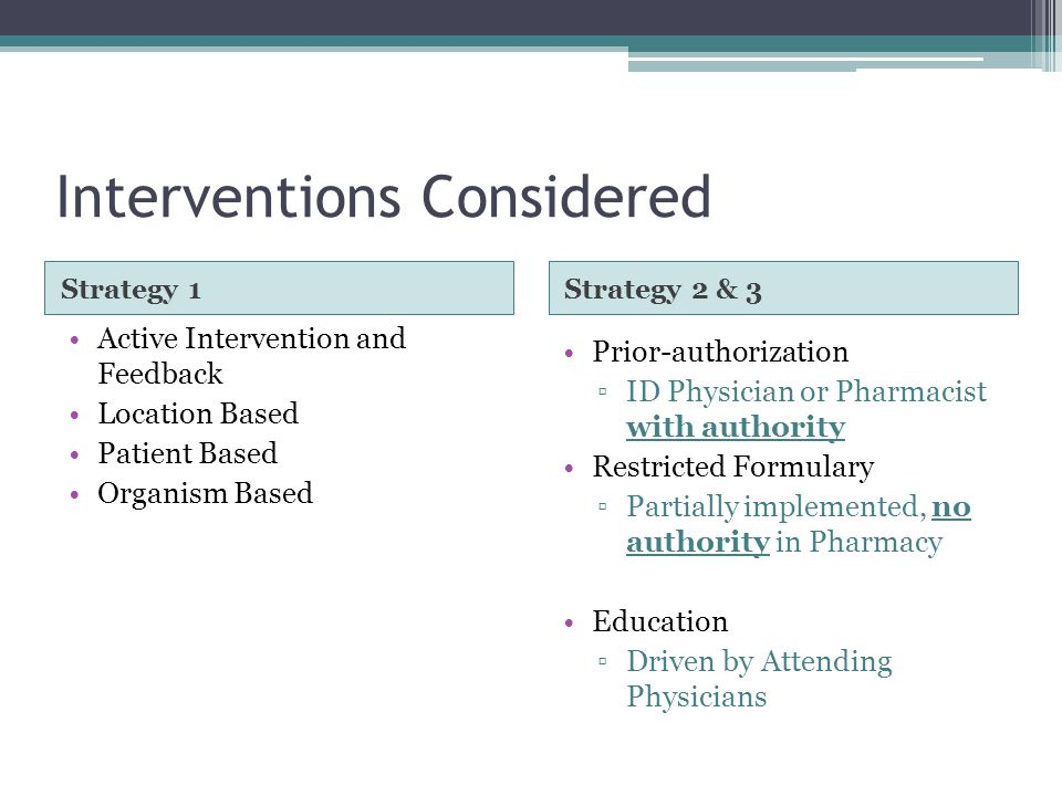 Interventions Considered