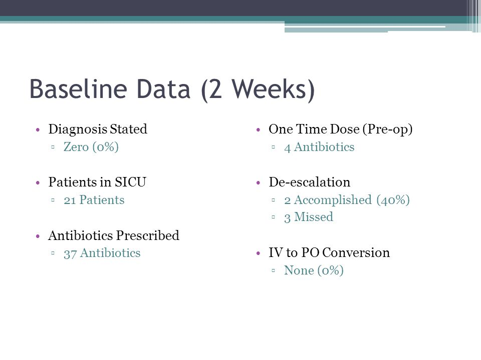 Baseline Data (2 Weeks) Diagnosis Stated Patients in SICU