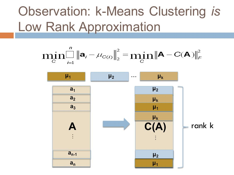 Observation: k-Means Clustering is Low Rank Approximation