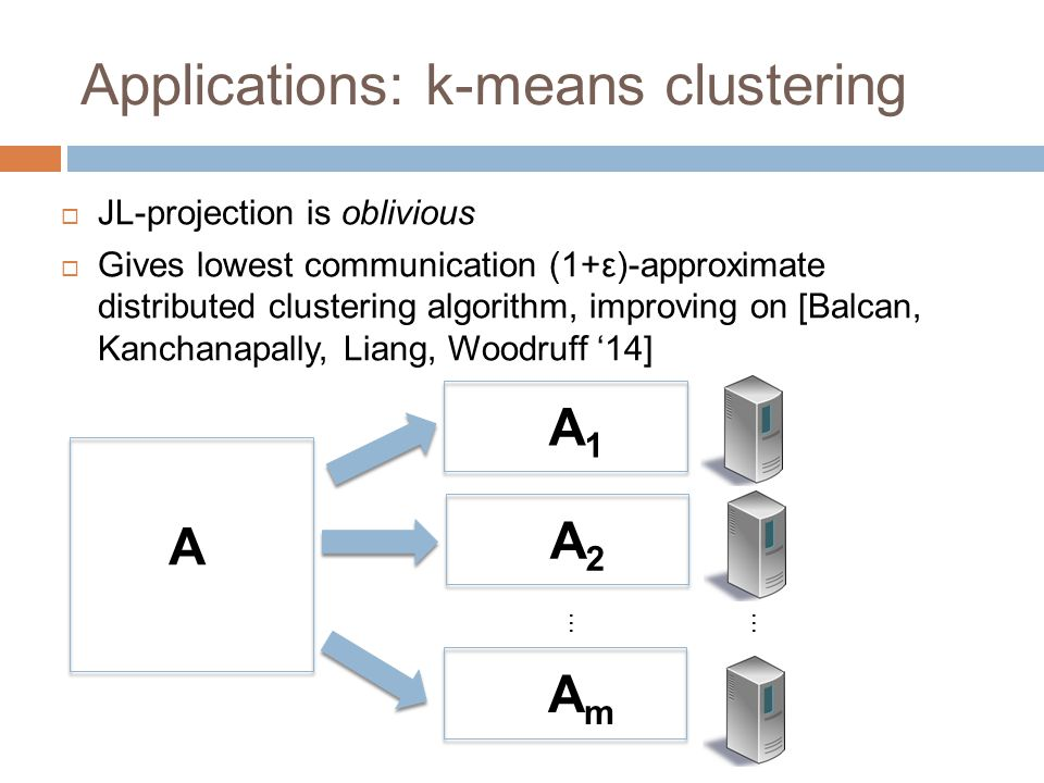 Applications: k-means clustering