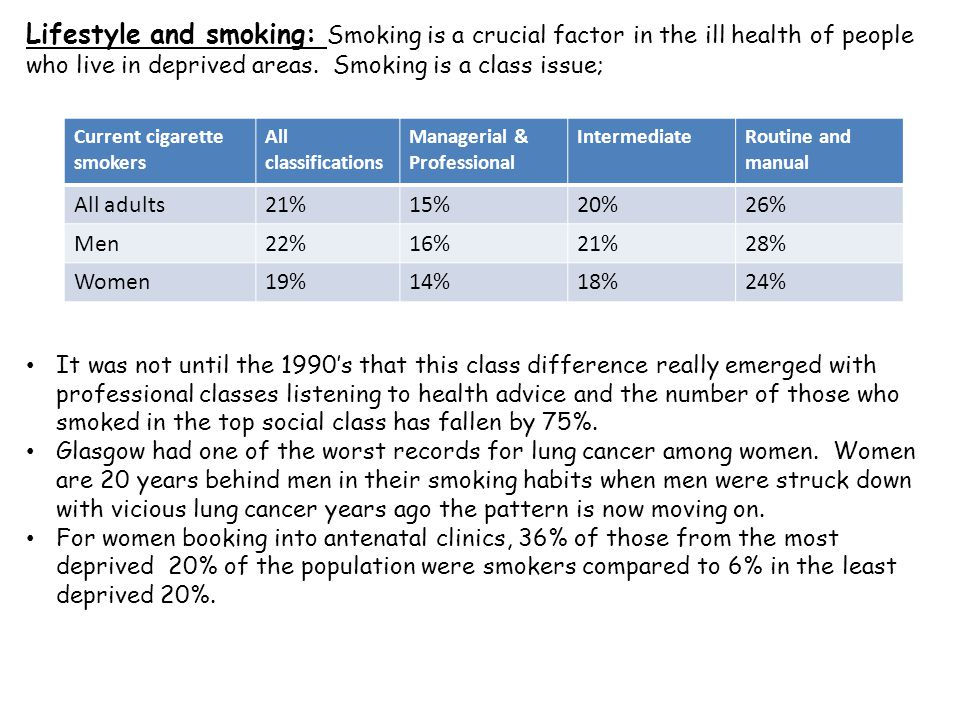 Lifestyle and smoking: Smoking is a crucial factor in the ill health of people who live in deprived areas. Smoking is a class issue;