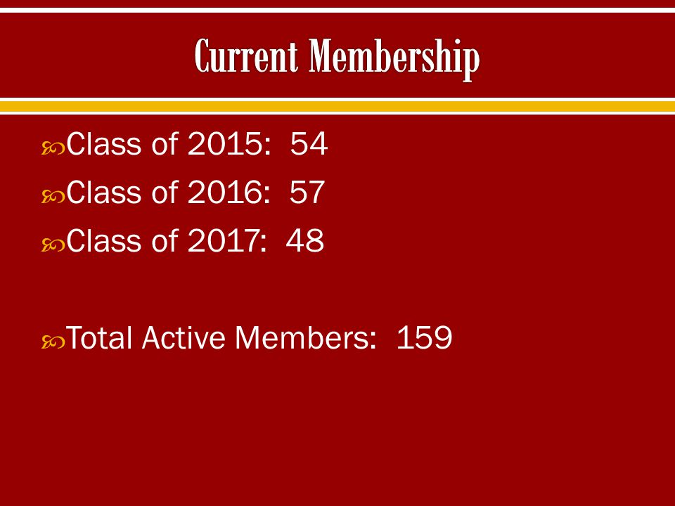 Current Membership Class of 2015: 54 Class of 2016: 57