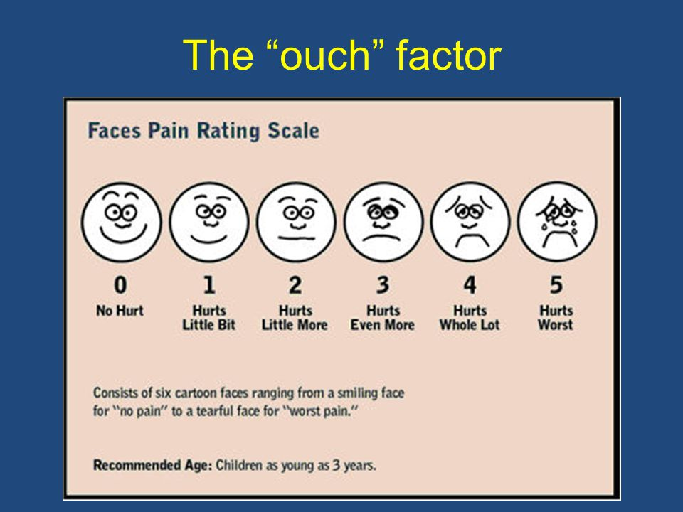 The ouch factor
