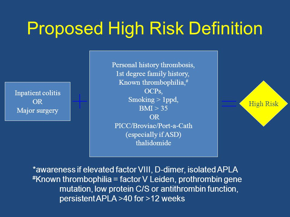 Proposed High Risk Definition