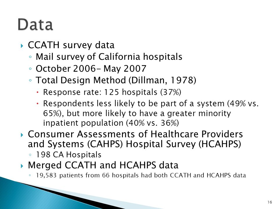 Data CCATH survey data. Mail survey of California hospitals. October 2006- May 2007. Total Design Method (Dillman, 1978)