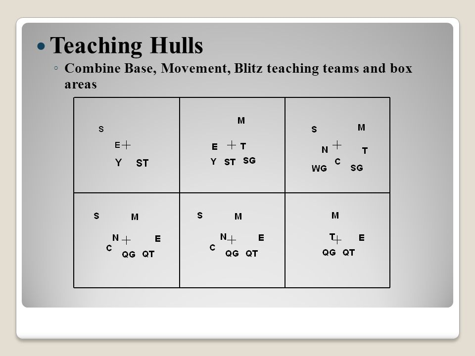 Teaching Hulls Combine Base, Movement, Blitz teaching teams and box areas