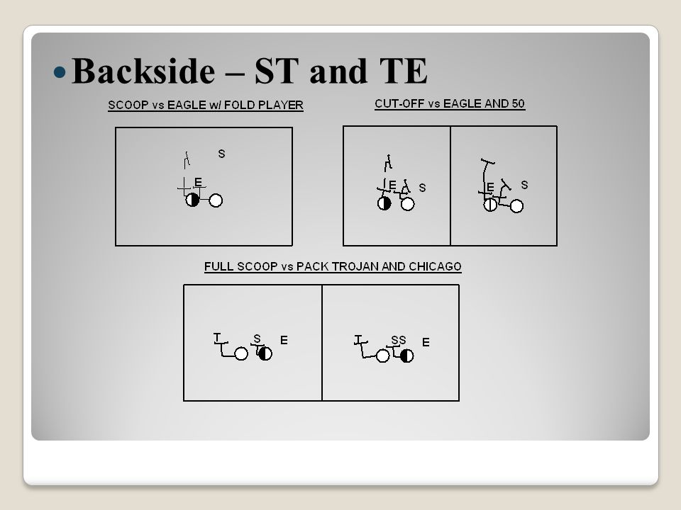 Backside – ST and TE