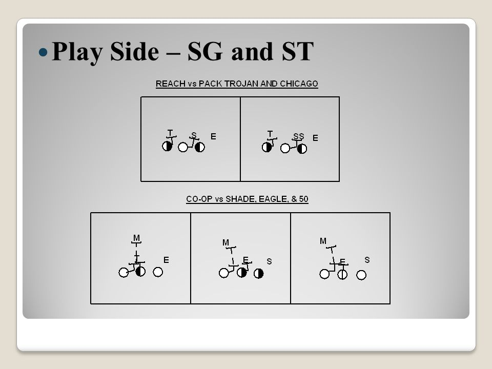 Play Side – SG and ST