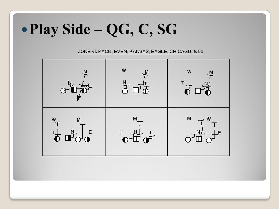 Play Side – QG, C, SG