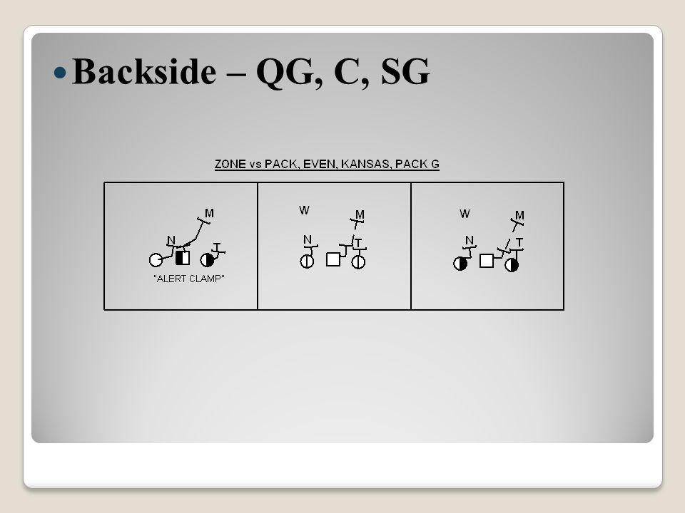 Backside – QG, C, SG