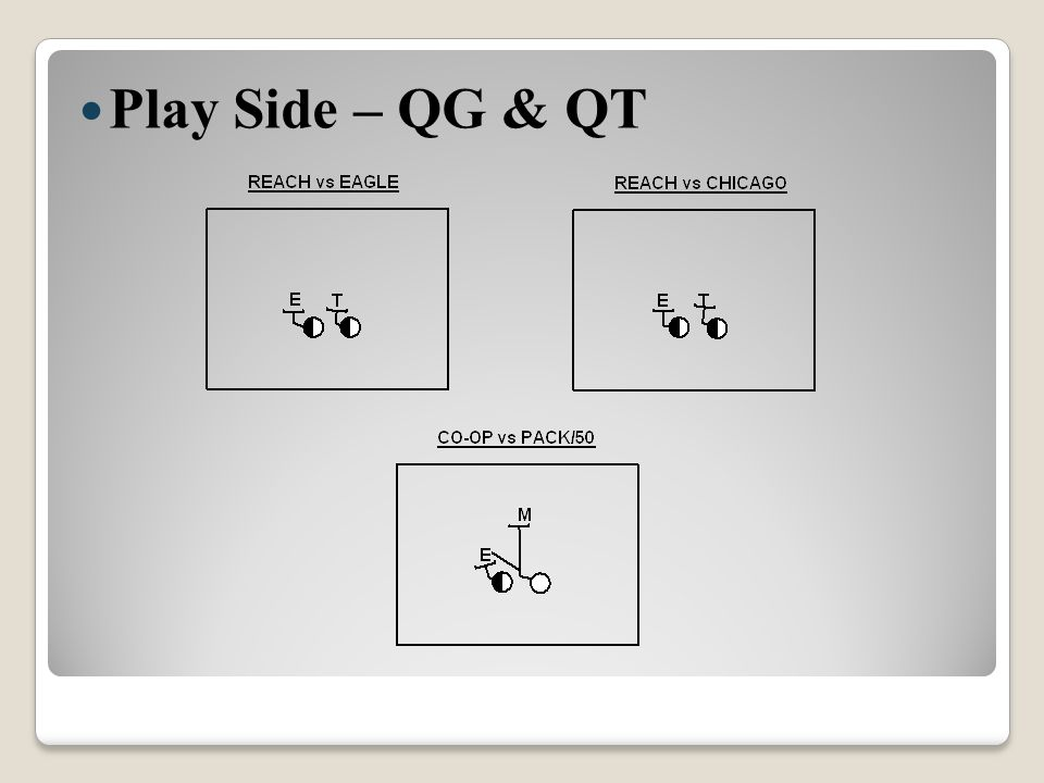 Play Side – QG & QT