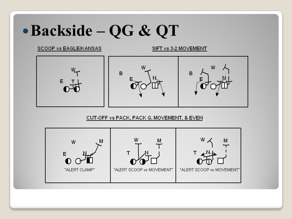 Backside – QG & QT