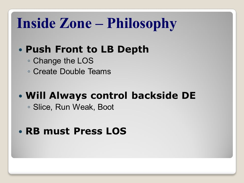 Inside Zone – Philosophy
