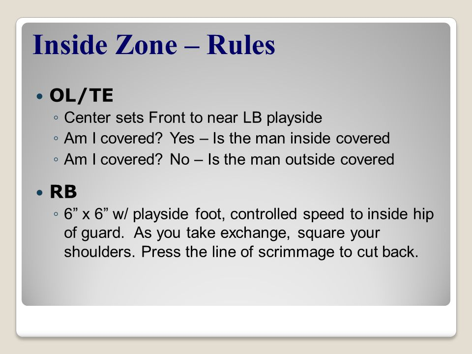 Inside Zone – Rules OL/TE RB Center sets Front to near LB playside
