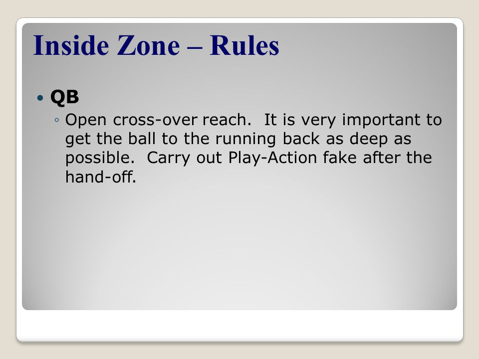 Inside Zone – Rules QB.