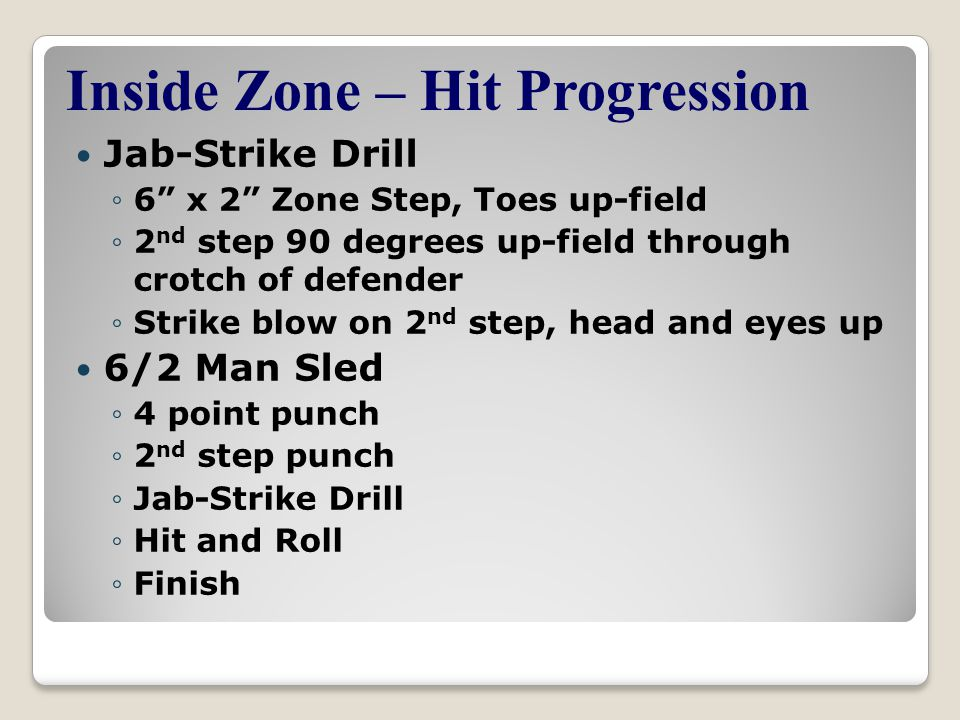 Inside Zone – Hit Progression
