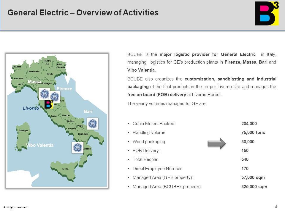 General Electric – Overview of Activities
