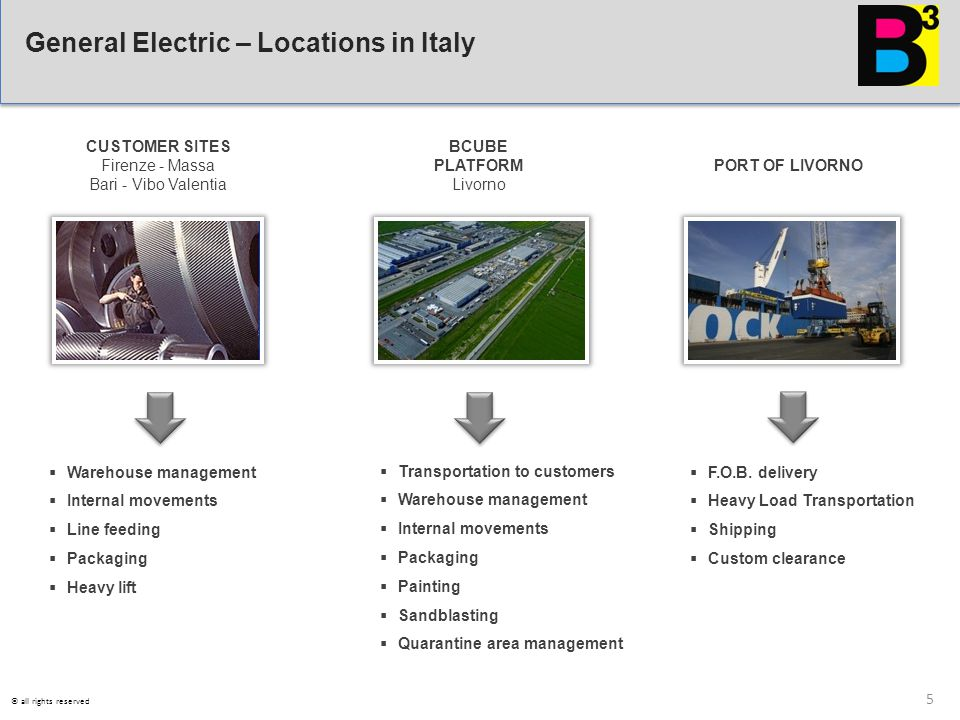 General Electric – Locations in Italy
