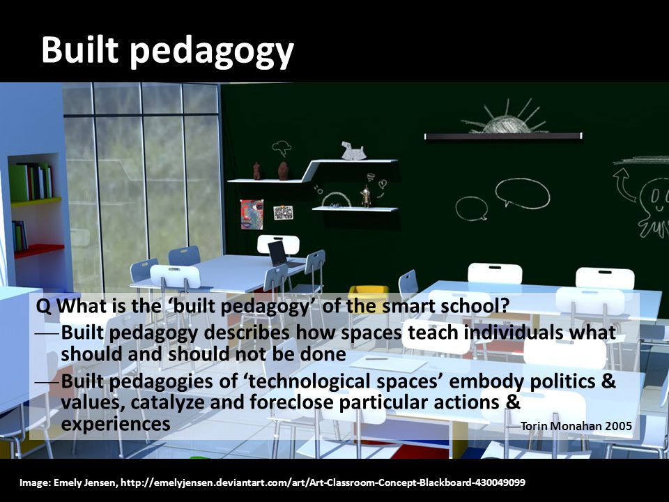Built pedagogy Q What is the 'built pedagogy' of the smart school
