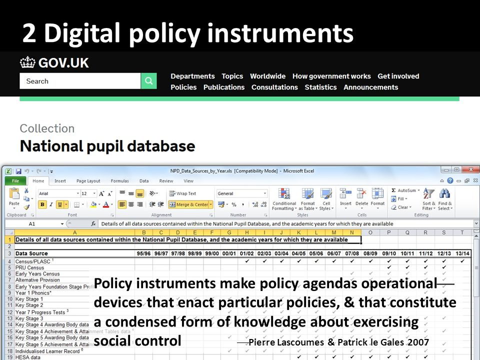2 Digital policy instruments