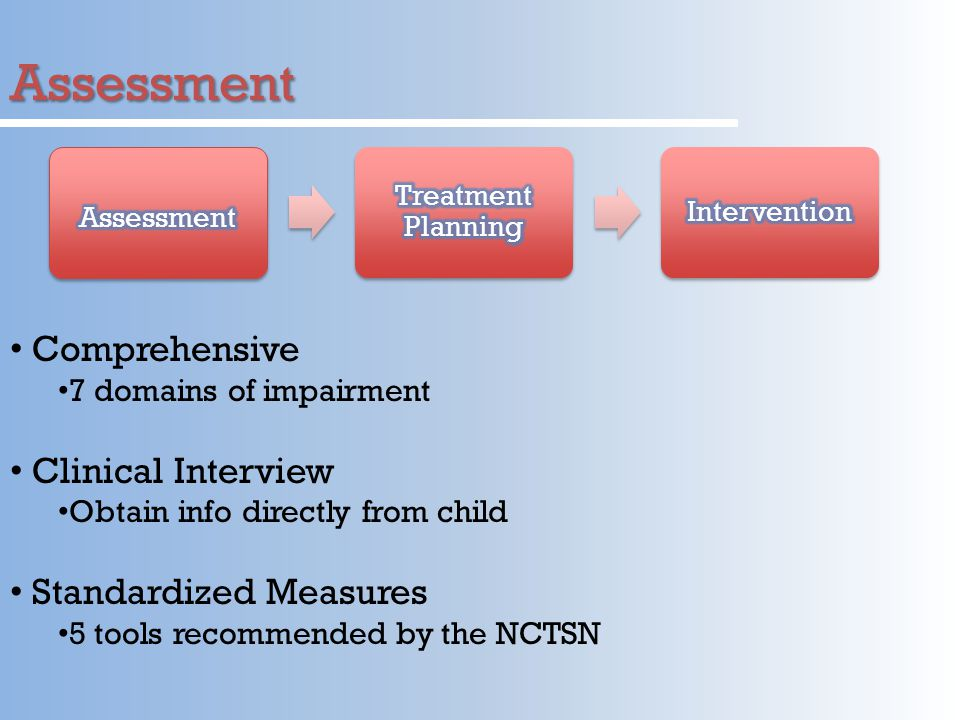 Assessment Comprehensive Clinical Interview Standardized Measures