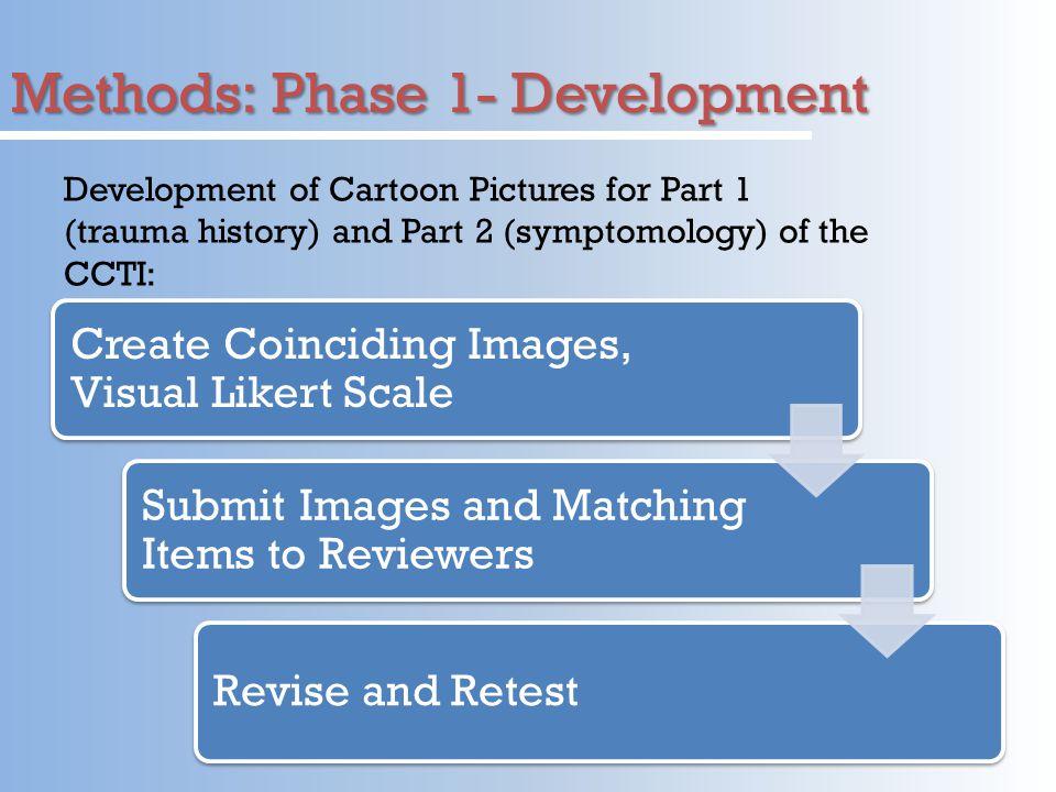 Methods: Phase 1- Development