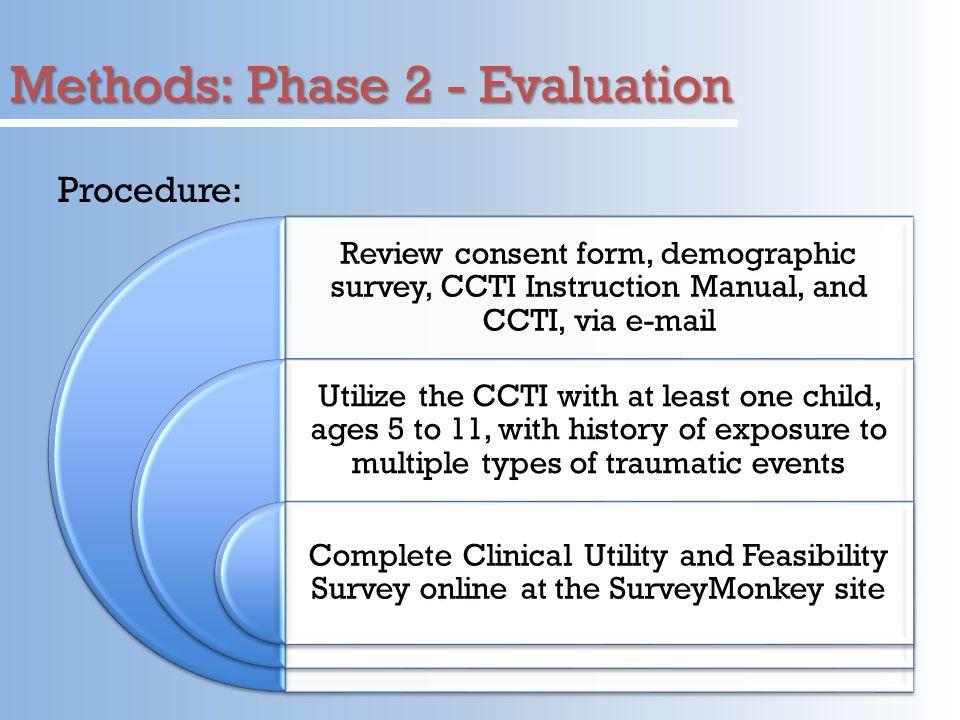 Methods: Phase 2 - Evaluation