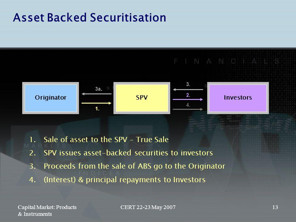 Asset Backed Securitisation