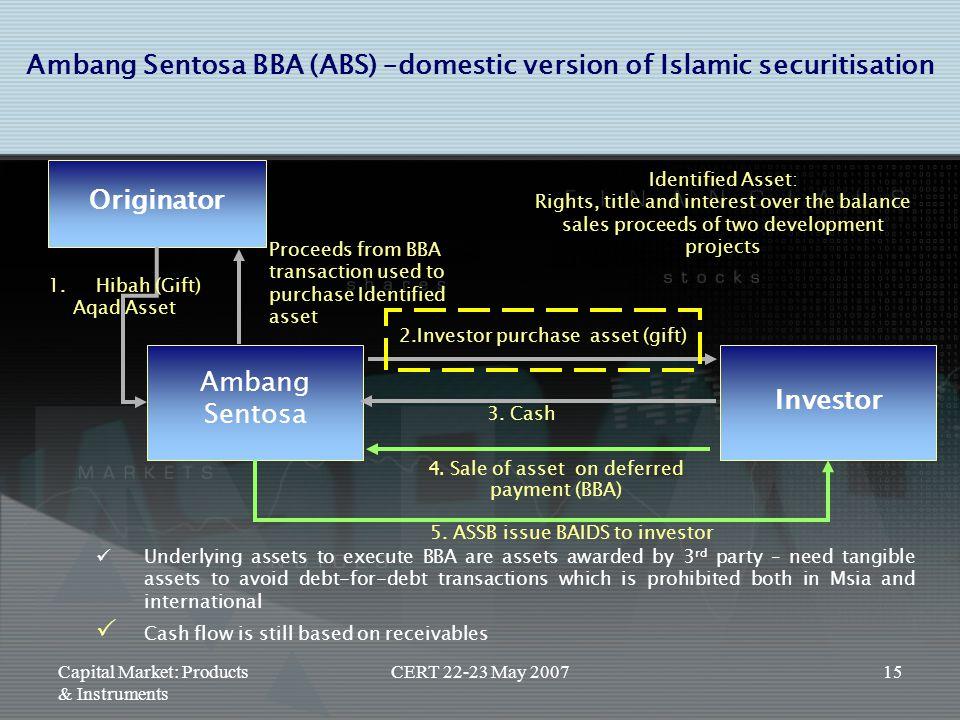 Ambang Sentosa BBA (ABS) –domestic version of Islamic securitisation