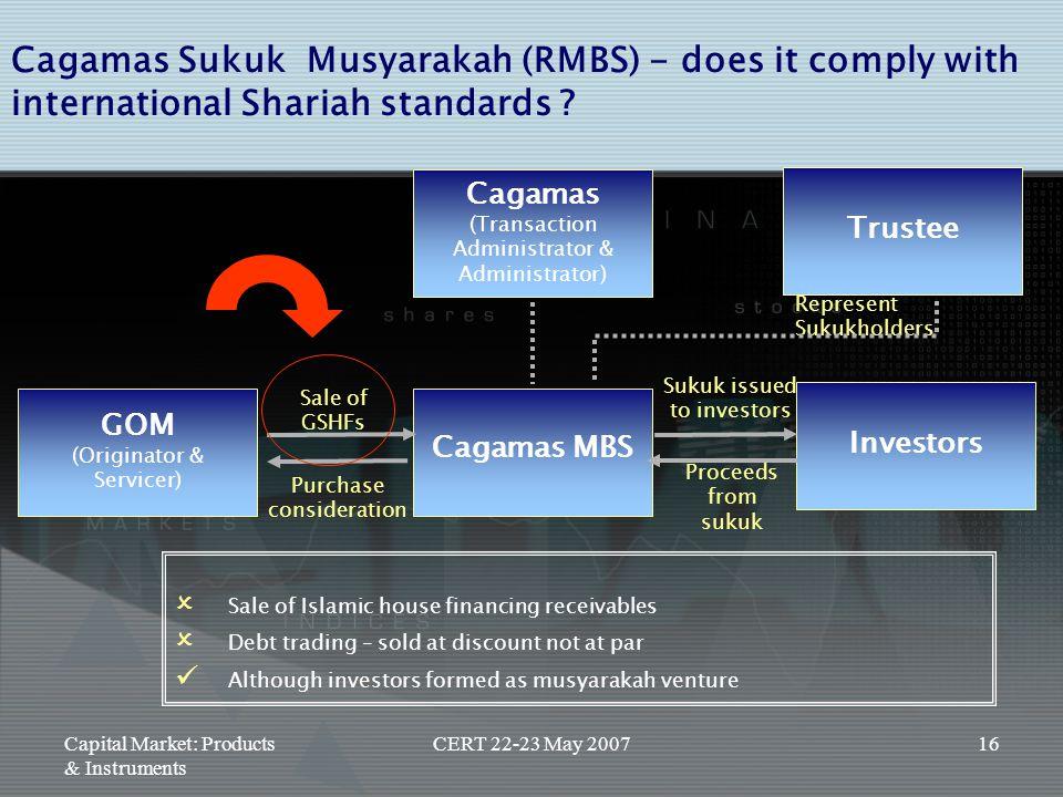 Cagamas Sukuk Musyarakah (RMBS) - does it comply with international Shariah standards