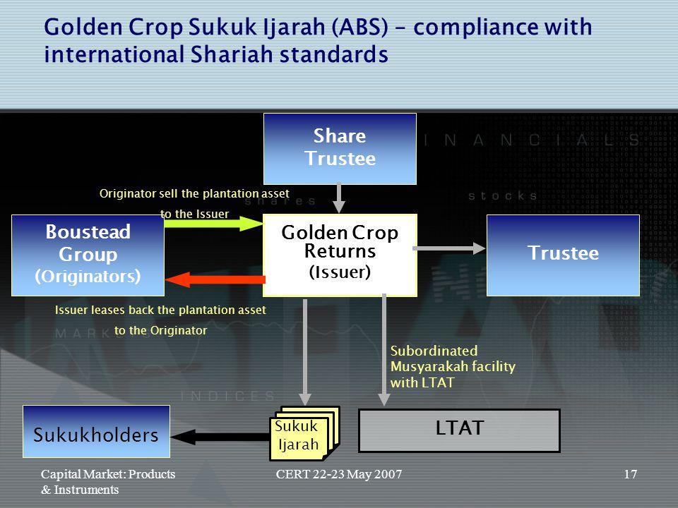 Golden Crop Sukuk Ijarah (ABS) – compliance with international Shariah standards
