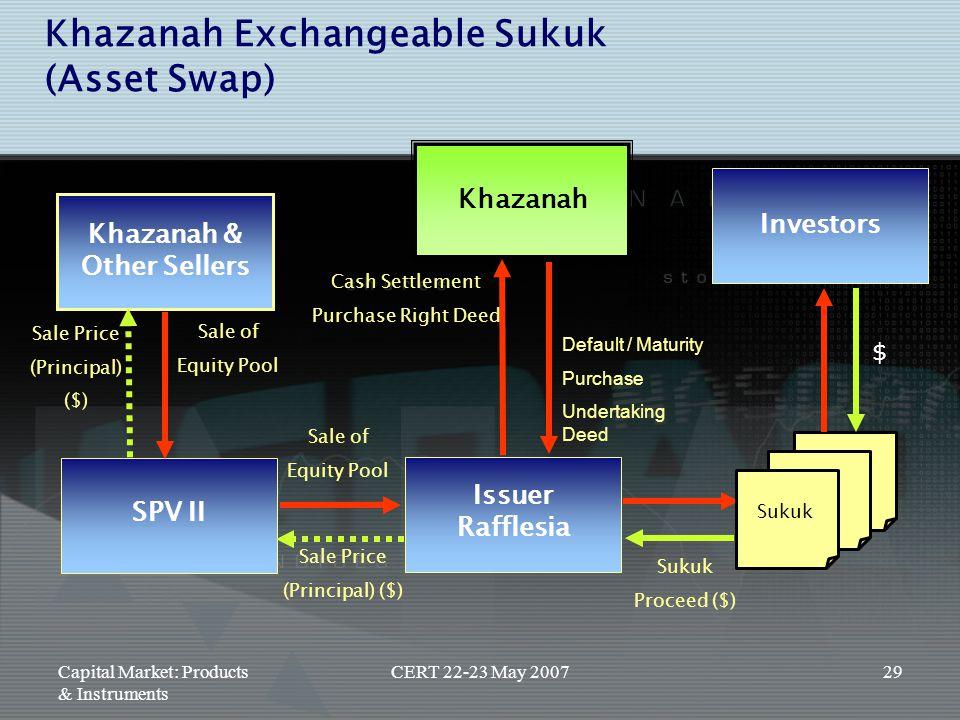 Khazanah & Other Sellers