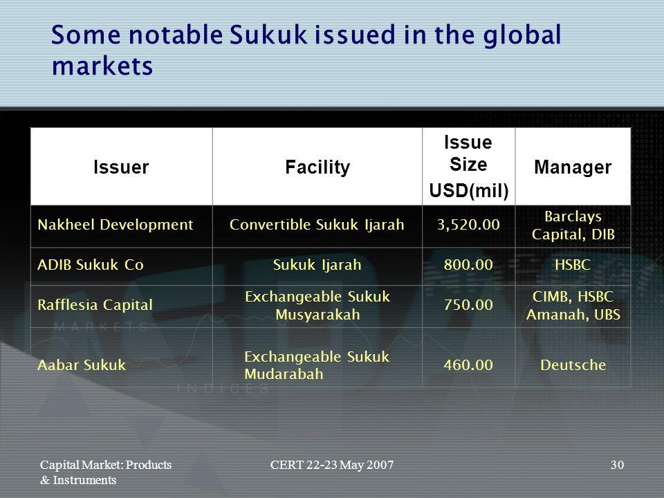 Exchangeable Sukuk Musyarakah