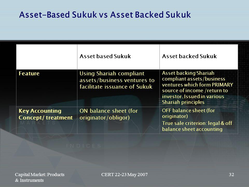 Asset-Based Sukuk vs Asset Backed Sukuk