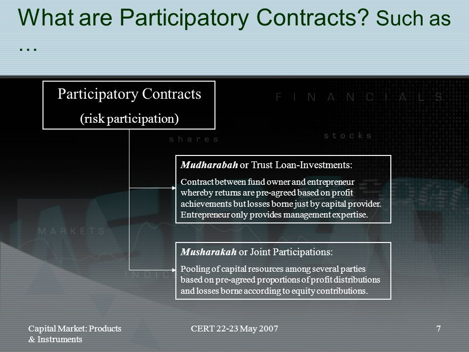 What are Participatory Contracts Such as …
