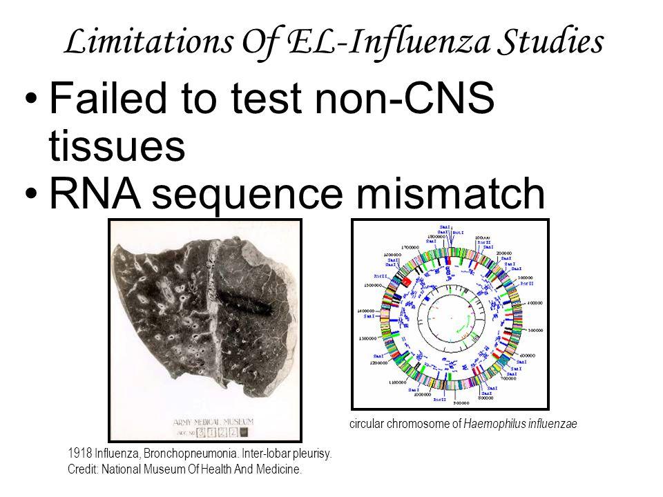 Limitations Of EL-Influenza Studies