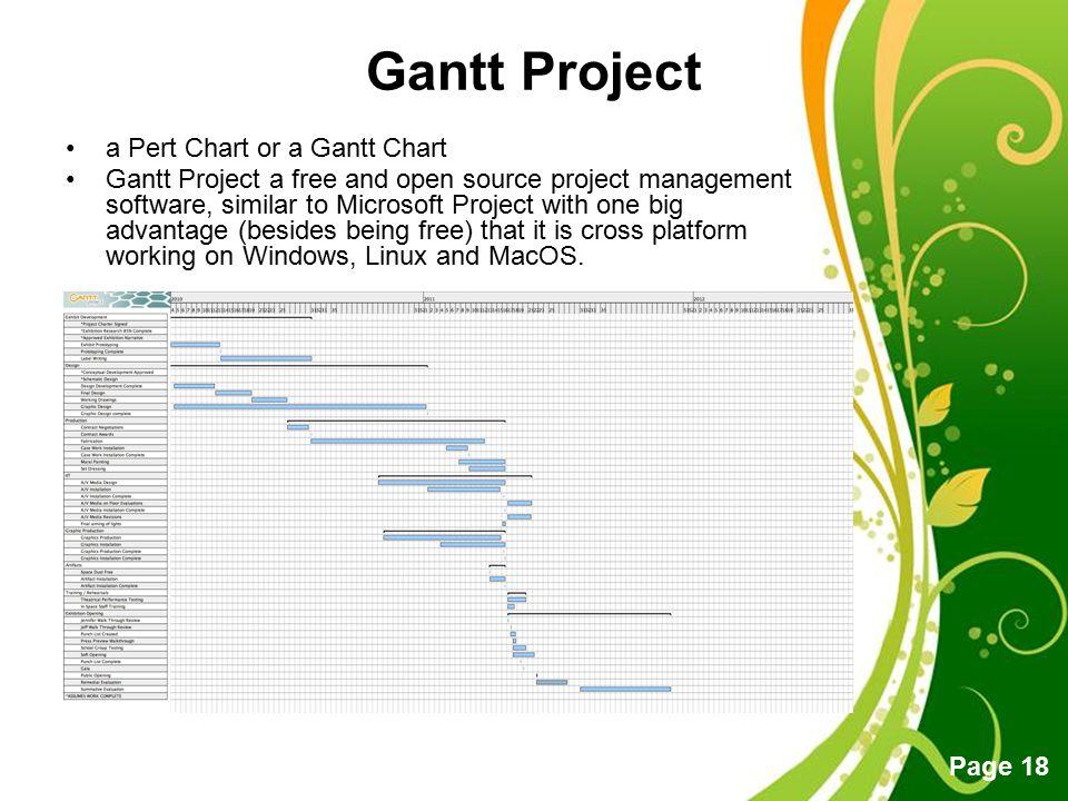 Gantt Project a Pert Chart or a Gantt Chart
