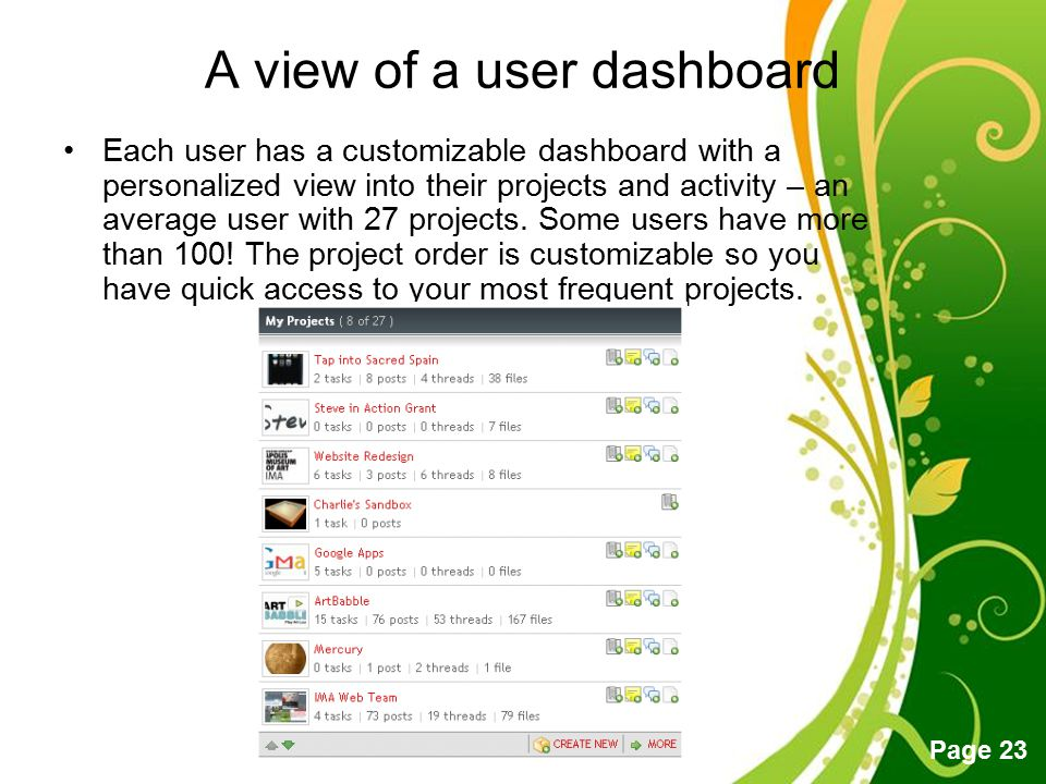 A view of a user dashboard