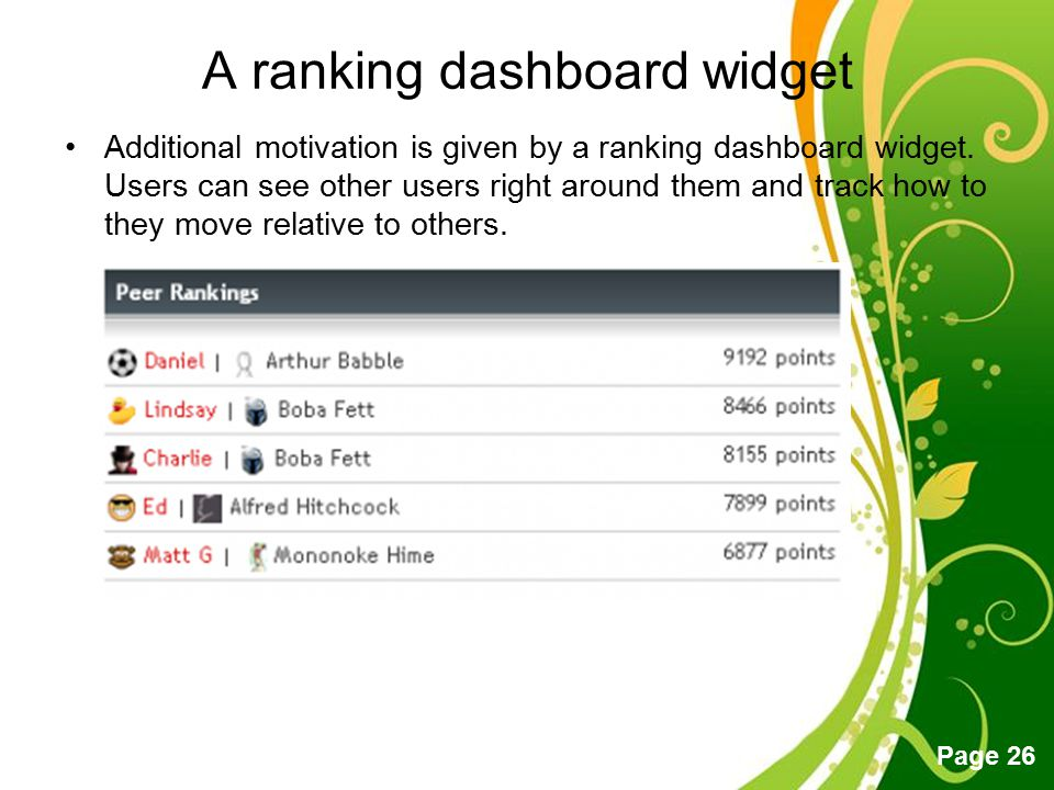 A ranking dashboard widget