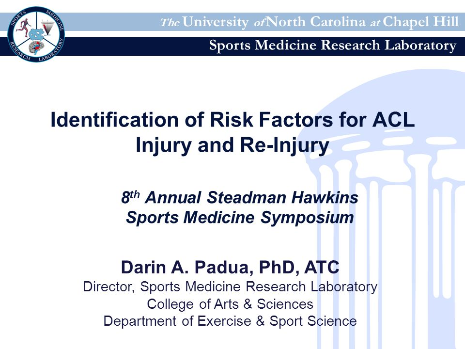 Identification of Risk Factors for ACL Injury and Re-Injury