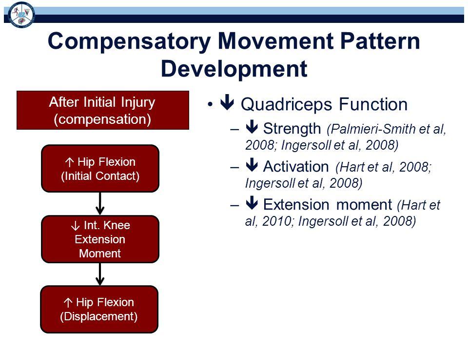Compensatory Movement Pattern Development