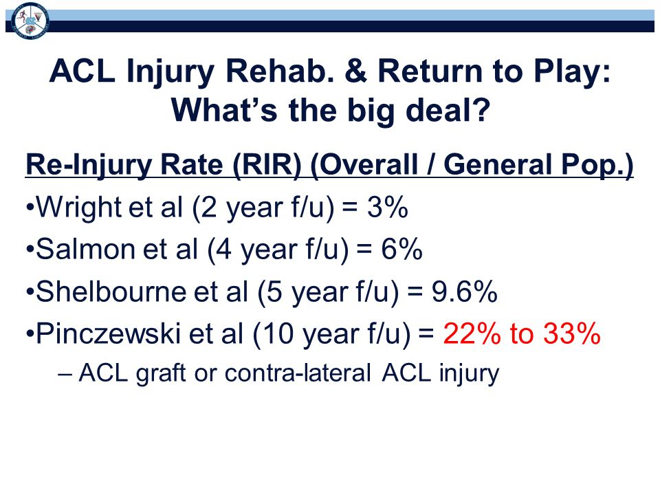 ACL Injury Rehab. & Return to Play: What's the big deal