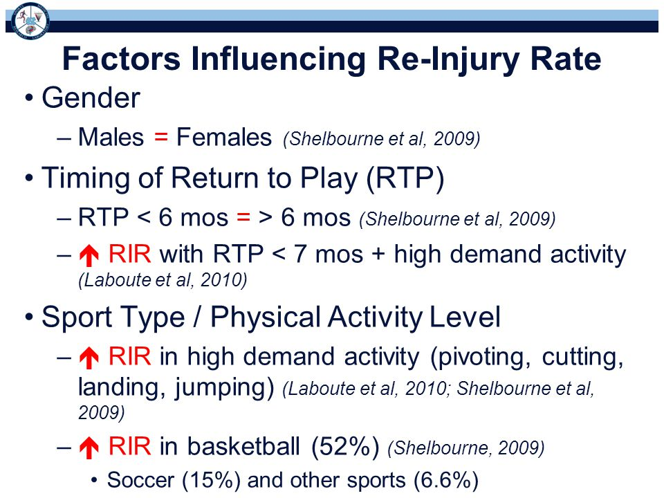 Factors Influencing Re-Injury Rate