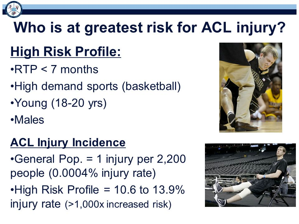 Who is at greatest risk for ACL injury