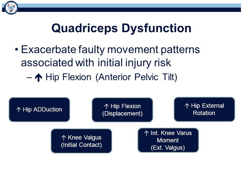Quadriceps Dysfunction