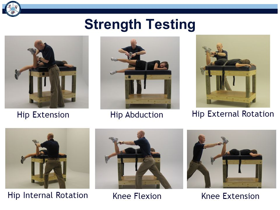 Strength Testing Hip Extension Hip Abduction Hip External Rotation