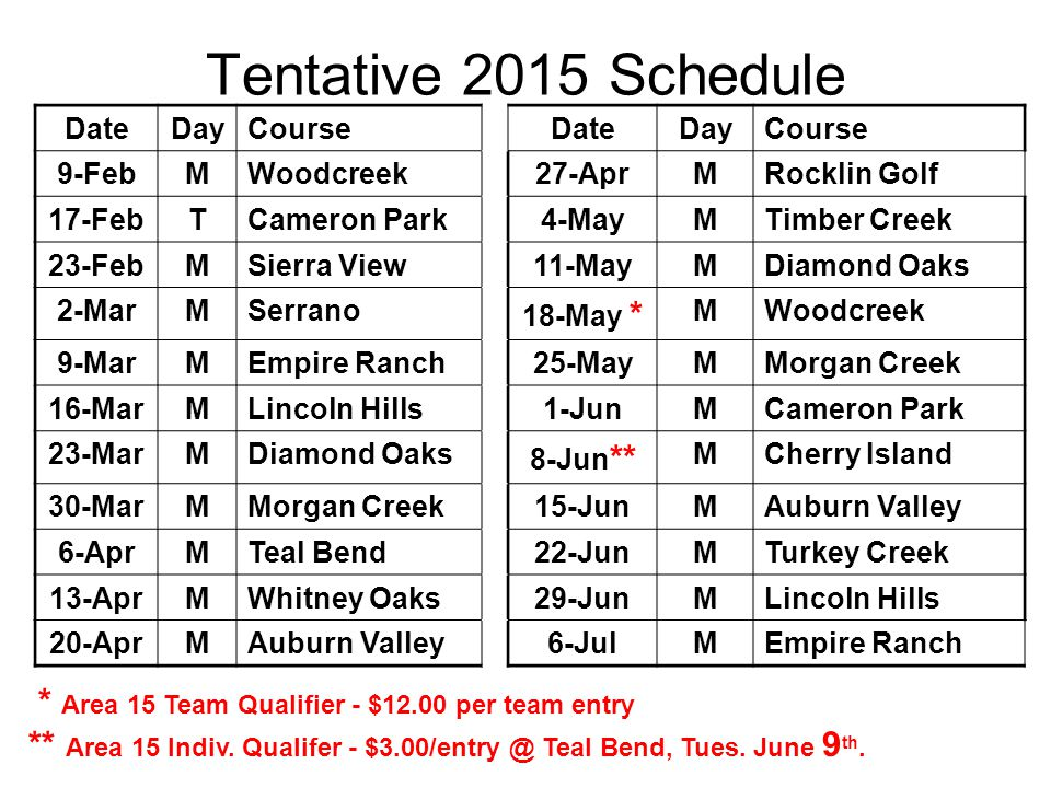 Tentative 2015 Schedule Date. Day. Course. 9-Feb. M. Woodcreek. 27-Apr. Rocklin Golf. 17-Feb.