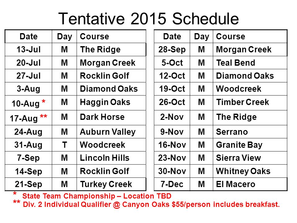 Tentative 2015 Schedule * State Team Championship – Location TBD