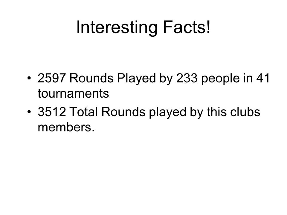 Interesting Facts! 2597 Rounds Played by 233 people in 41 tournaments